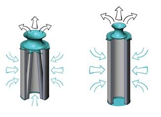Različne oblike filtrov